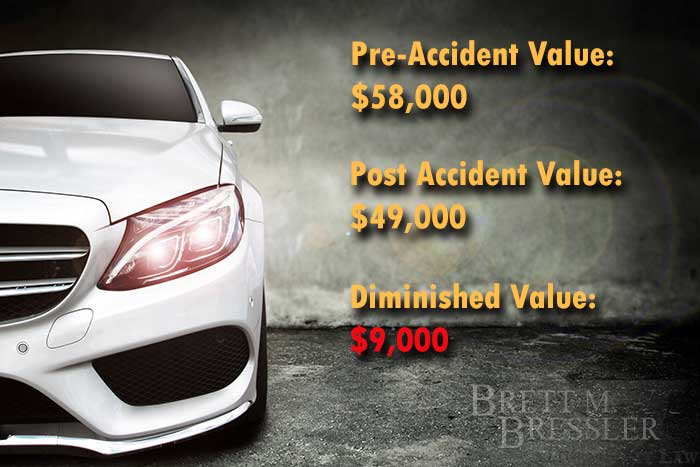 auto-diminished-value-attorney